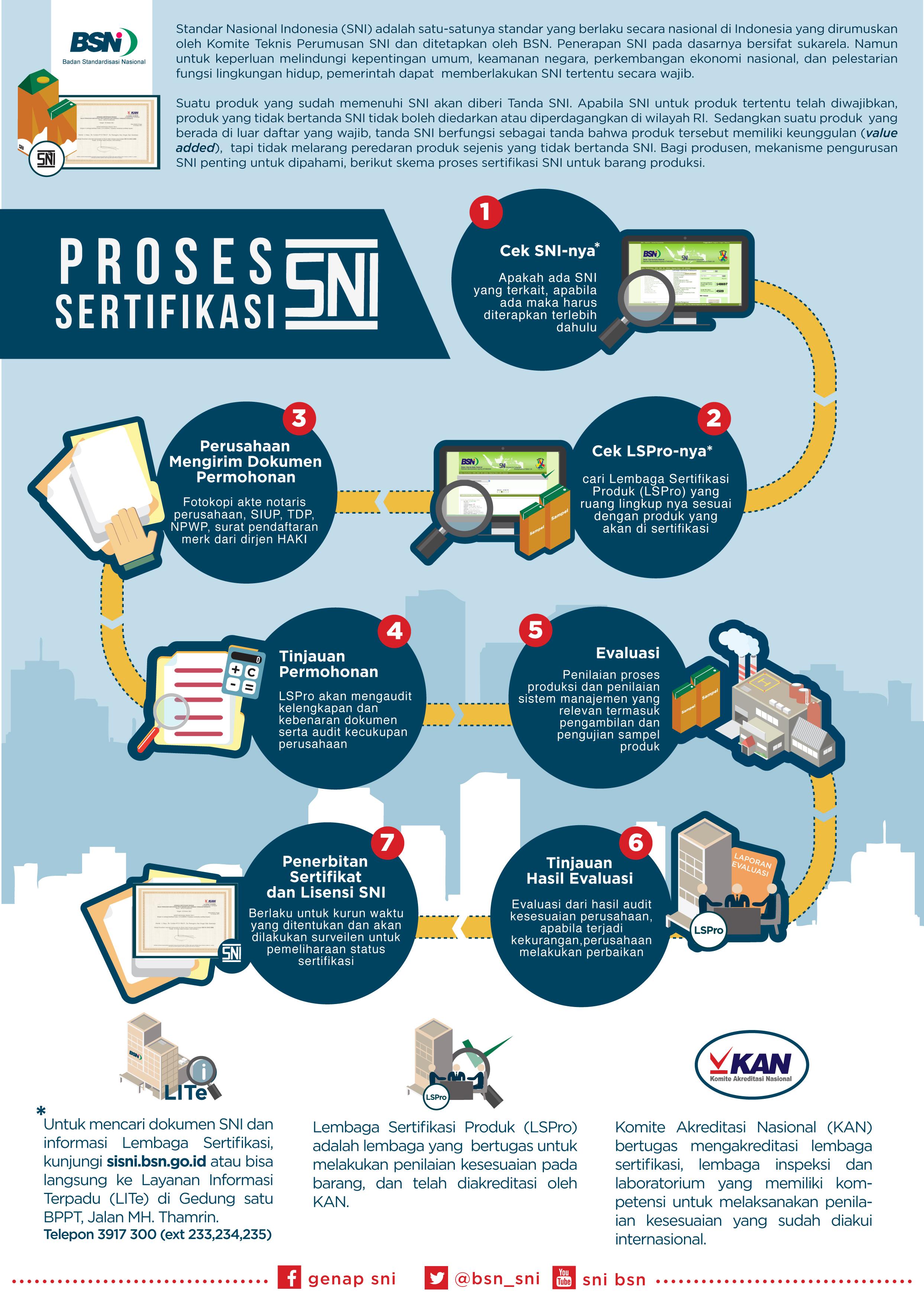 Bagaimana Proses Mendapatkan Sertifikasi Sni Untuk Produk