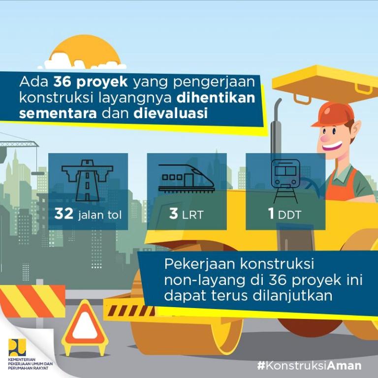 Siaran pers pemerintah perketat pengawasan konstruksi berdasarkan kriteria tersebut terdapat 36 proyek yang pengerjaan konstruksi layangnya dihentikan sementara dan dievaluasi terdiri dari 32 proyek jalan tol ccuart Choice Image
