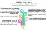 SNI ISO 21001:2018, Sistem Manajemen untuk Tingkatkan Kualitas Pendidikan.
