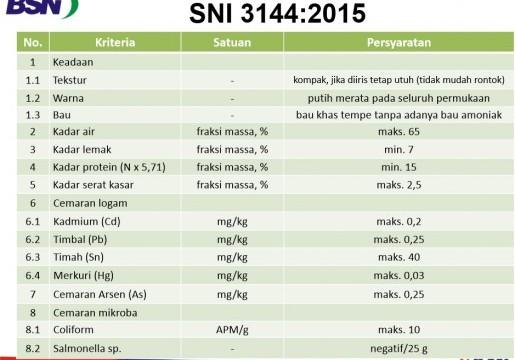 Tempe: Makanan Sehat Indonesia untuk Dunia