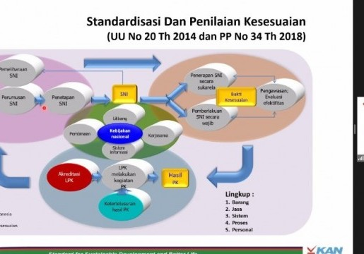 Manajemen Risiko untuk Pemerintah Daerah dan BUMD