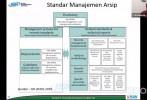 Rekod sebagai jantung sistem manajemen