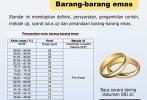 Emas Primadona Investasi Saat Pandemi, BSN Tetapkan SNI 8880:2020 Untuk Jamin Kualitas