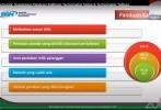 Pentingnya Panduan Kalibrasi Guna Tercipta Produk Berdaya Saing